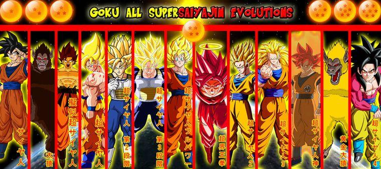 imagenes de Goku y todas sus fases